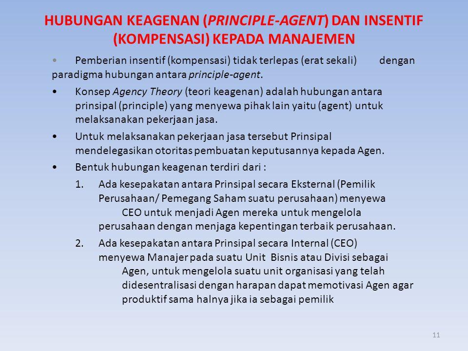 HUBUNGAN KEAGENAN (PRINCIPLE-AGENT) DAN INSENTIF (KOMPENSASI) KEPADA MANAJEMEN