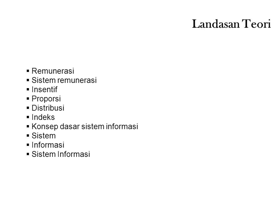 Landasan Teori Remunerasi Sistem remunerasi Insentif Proporsi