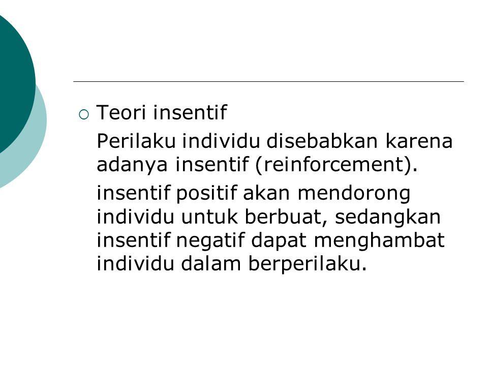 Teori insentif Perilaku individu disebabkan karena adanya insentif (reinforcement).