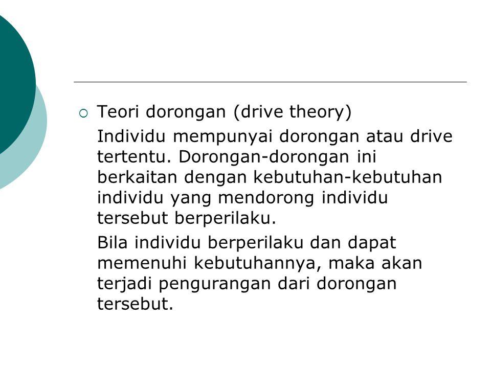 Teori dorongan (drive theory)