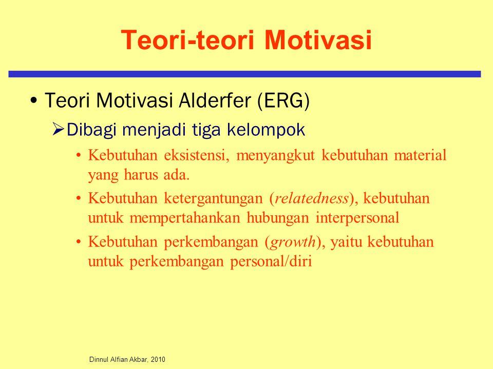 Teori-teori Motivasi Teori Motivasi Alderfer (ERG)