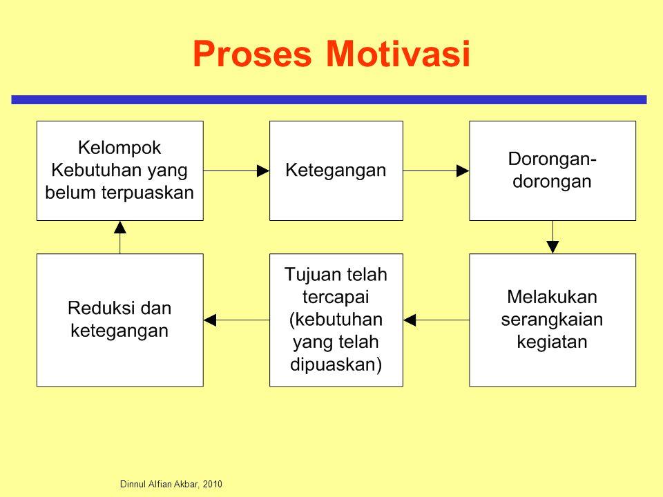 Proses Motivasi Dinnul Alfian Akbar, 2010
