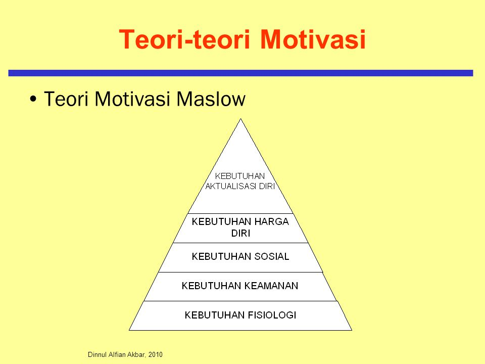 Teori-teori Motivasi Teori Motivasi Maslow Dinnul Alfian Akbar, 2010