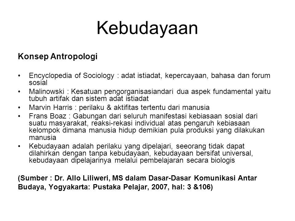 Kebudayaan Konsep Antropologi