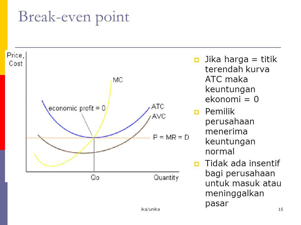Break-even point Jika harga = titik terendah kurva ATC maka keuntungan ekonomi = 0. Pemilik perusahaan menerima keuntungan normal.