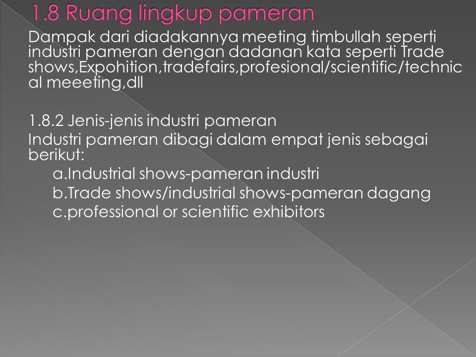 1.8 Ruang lingkup pameran 1.8.2 Jenis-jenis industri pameran