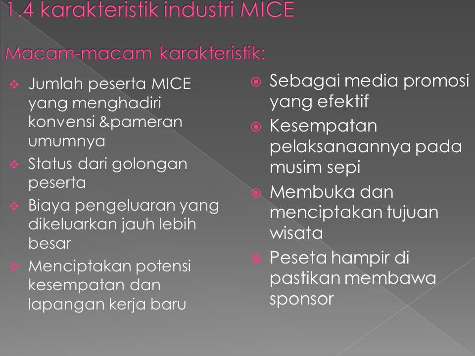 1.4 karakteristik industri MICE Macam-macam karakteristik: