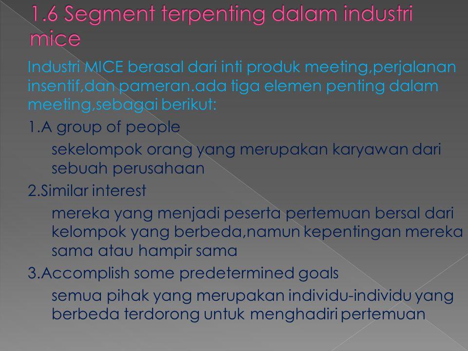 1.6 Segment terpenting dalam industri mice