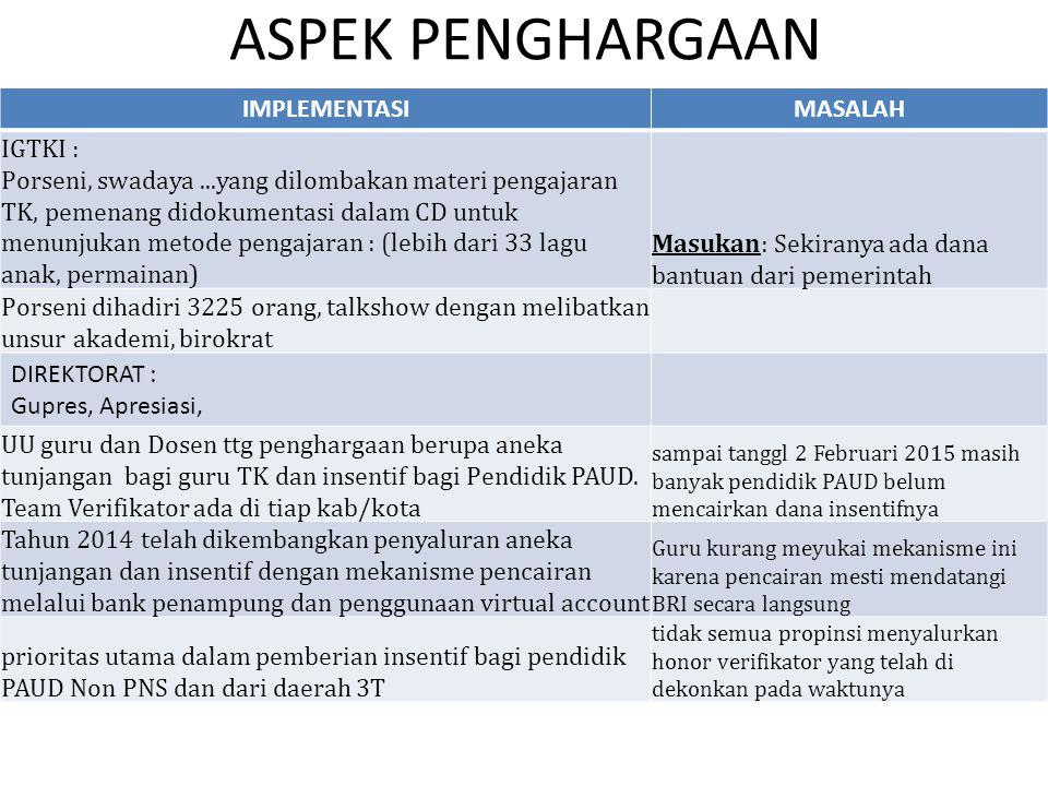 ASPEK PENGHARGAAN IMPLEMENTASI MASALAH IGTKI :