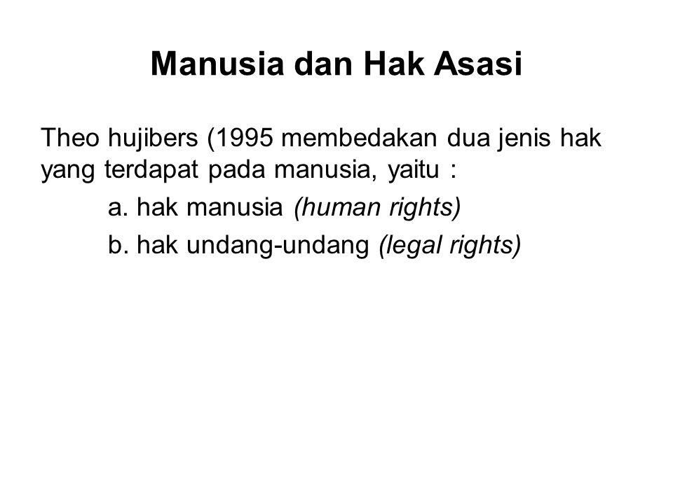 Manusia dan Hak Asasi Theo hujibers (1995 membedakan dua jenis hak yang terdapat pada manusia, yaitu :