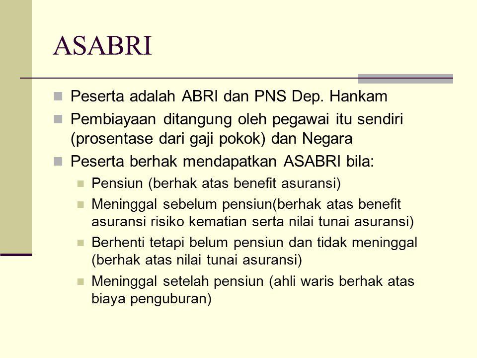 ASABRI Peserta adalah ABRI dan PNS Dep. Hankam
