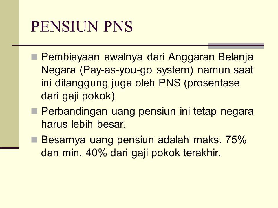 PENSIUN PNS