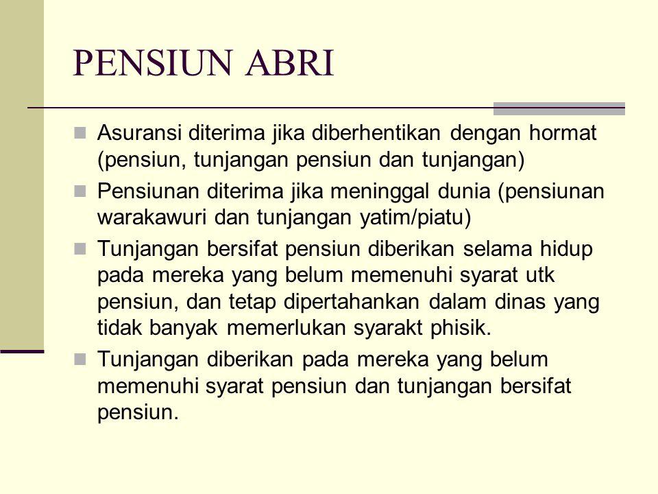 PENSIUN ABRI Asuransi diterima jika diberhentikan dengan hormat (pensiun, tunjangan pensiun dan tunjangan)