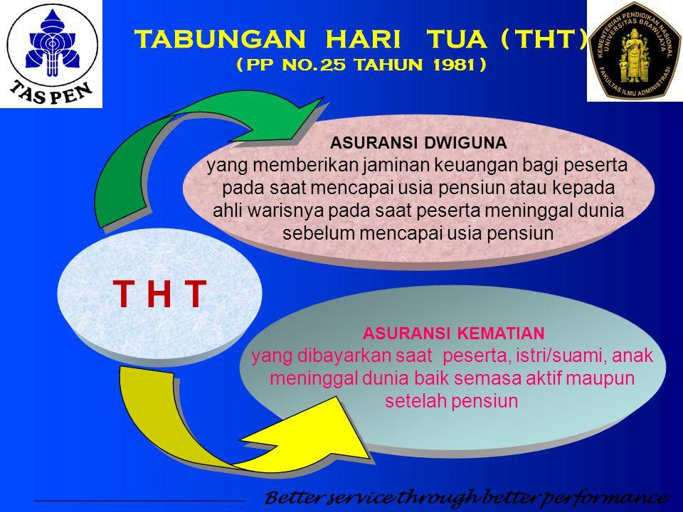 TABUNGAN HARI TUA ( THT ) ( PP NO. 25 TAHUN 1981 )
