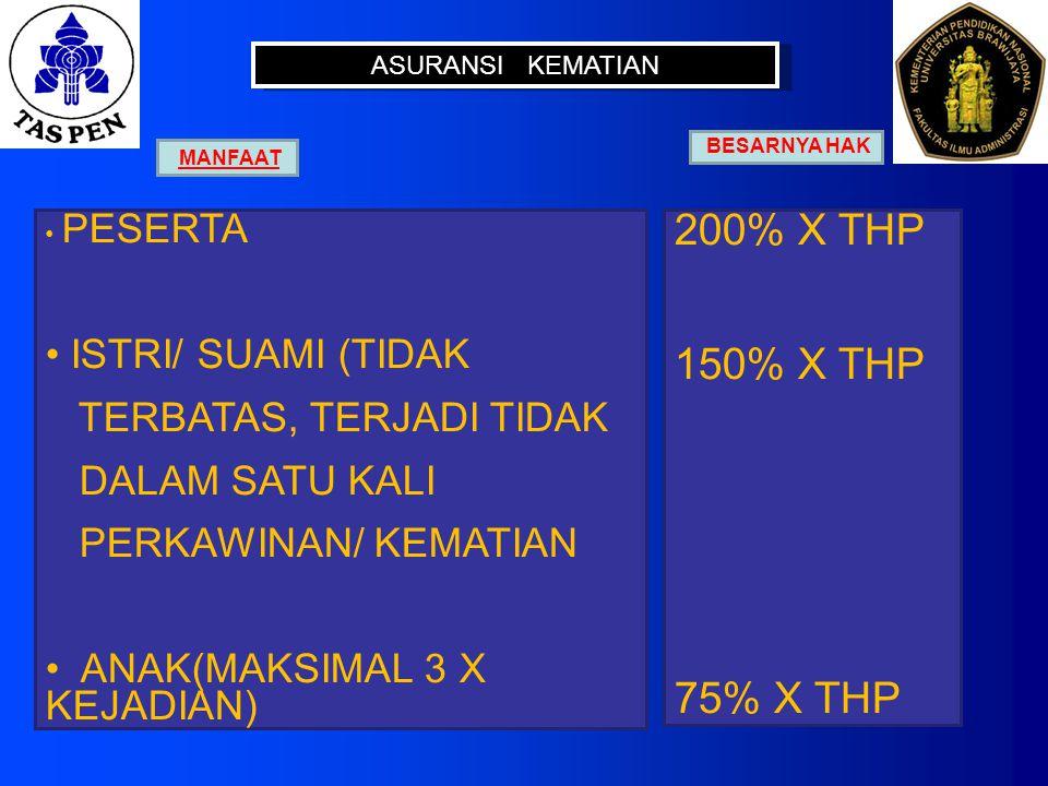 200% X THP 150% X THP 75% X THP ISTRI/ SUAMI (TIDAK