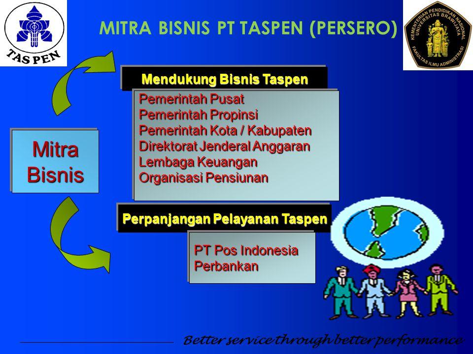 Mitra Bisnis MITRA BISNIS PT TASPEN (PERSERO) Mendukung Bisnis Taspen