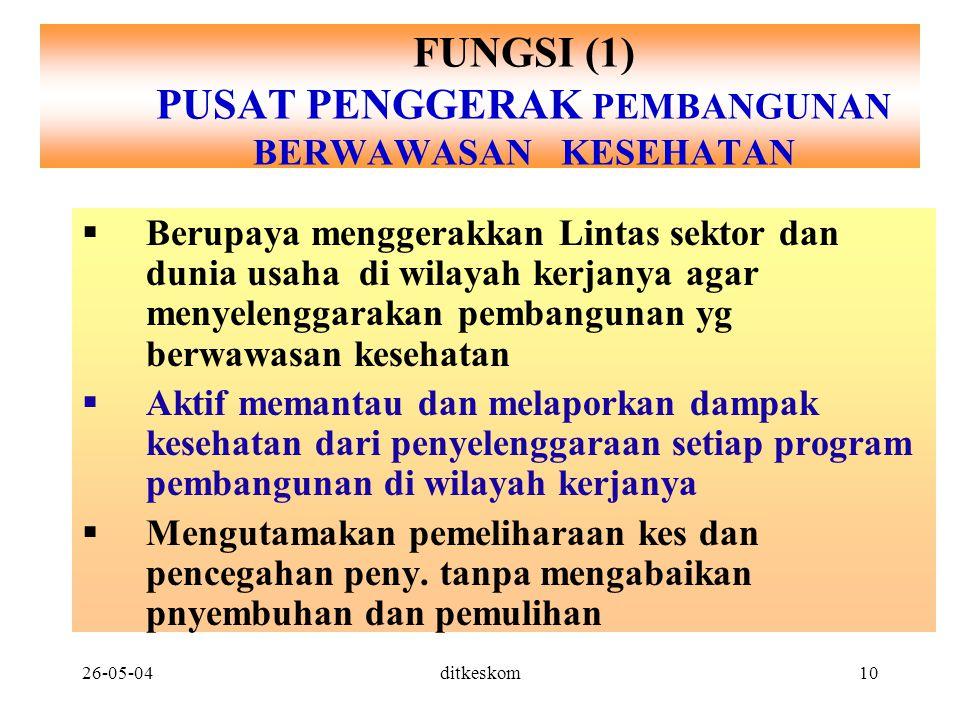 FUNGSI (1) PUSAT PENGGERAK PEMBANGUNAN BERWAWASAN KESEHATAN