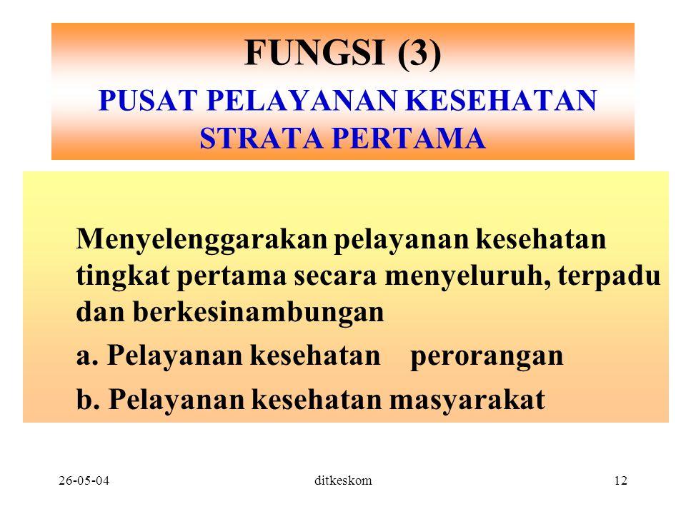 FUNGSI (3) PUSAT PELAYANAN KESEHATAN STRATA PERTAMA