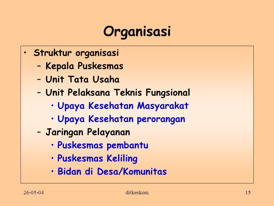 Organisasi Struktur organisasi Kepala Puskesmas Unit Tata Usaha