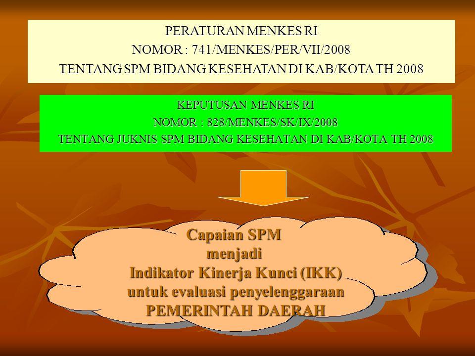 Indikator Kinerja Kunci (IKK) untuk evaluasi penyelenggaraan