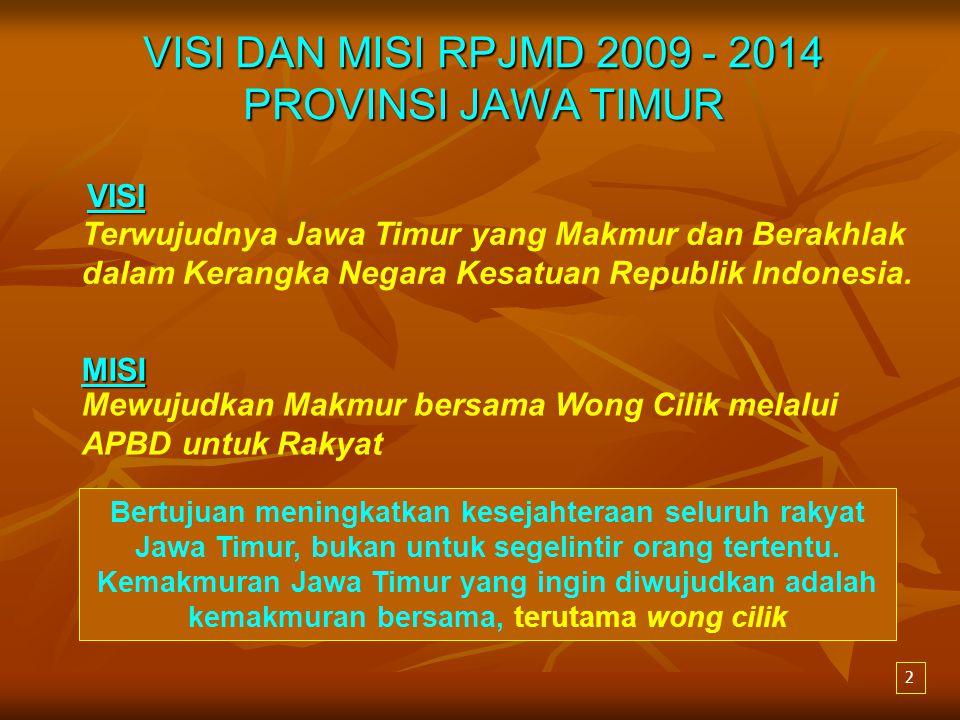 VISI DAN MISI RPJMD 2009 - 2014 PROVINSI JAWA TIMUR