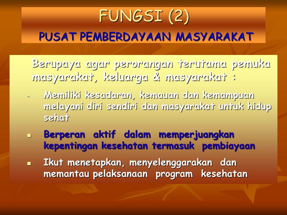 FUNGSI (2) PUSAT PEMBERDAYAAN MASYARAKAT