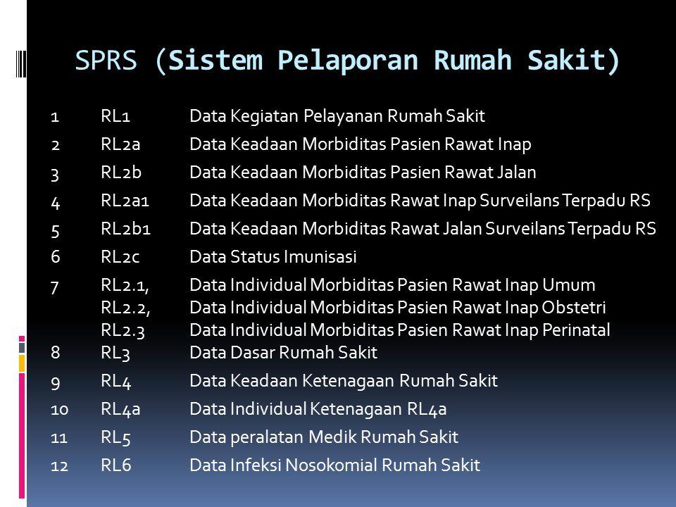SPRS (Sistem Pelaporan Rumah Sakit)
