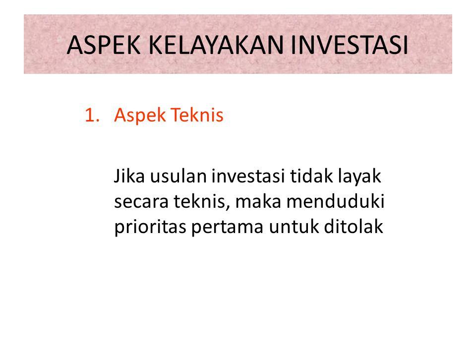 ASPEK KELAYAKAN INVESTASI