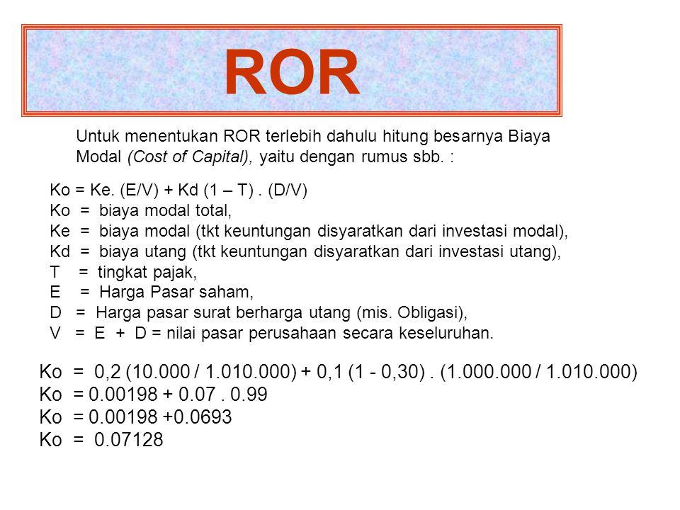 ROR Untuk menentukan ROR terlebih dahulu hitung besarnya Biaya Modal (Cost of Capital), yaitu dengan rumus sbb. :