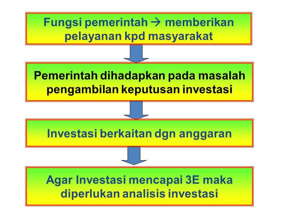 Pemerintah dihadapkan pada masalah pengambilan keputusan investasi