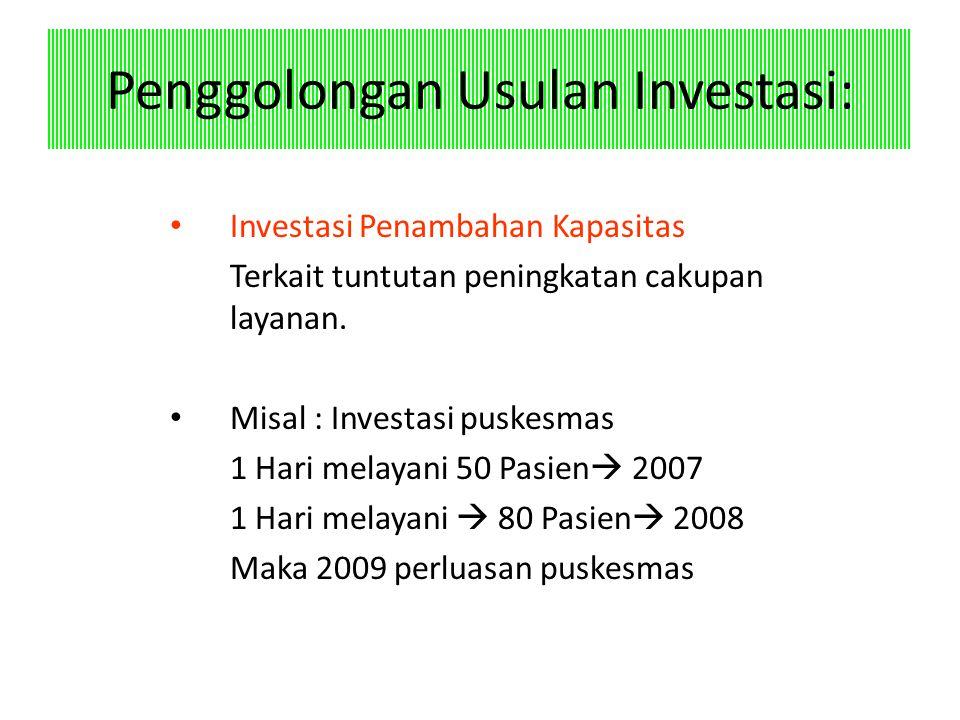 Penggolongan Usulan Investasi: