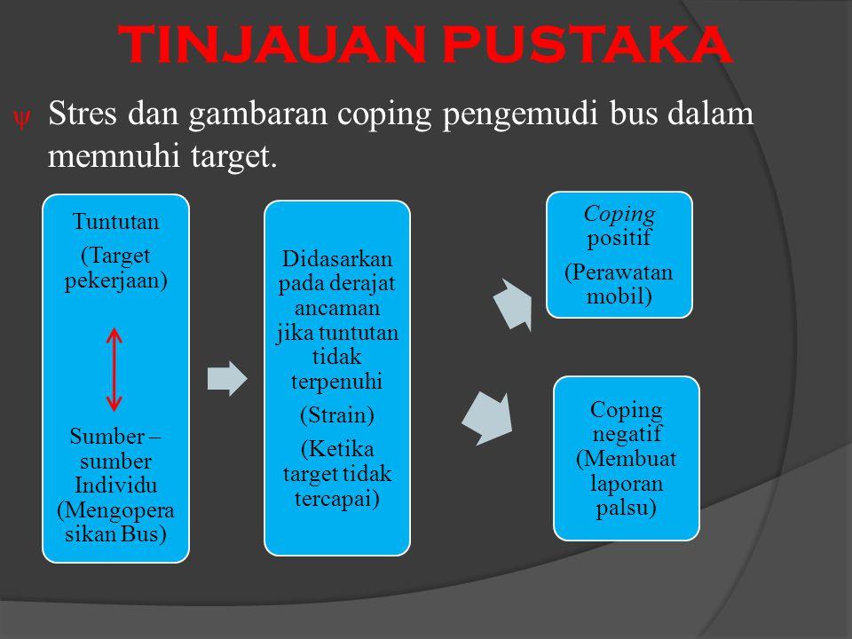 TINJAUAN PUSTAKA Stres dan gambaran coping pengemudi bus dalam memnuhi target. Tuntutan. (Target pekerjaan)