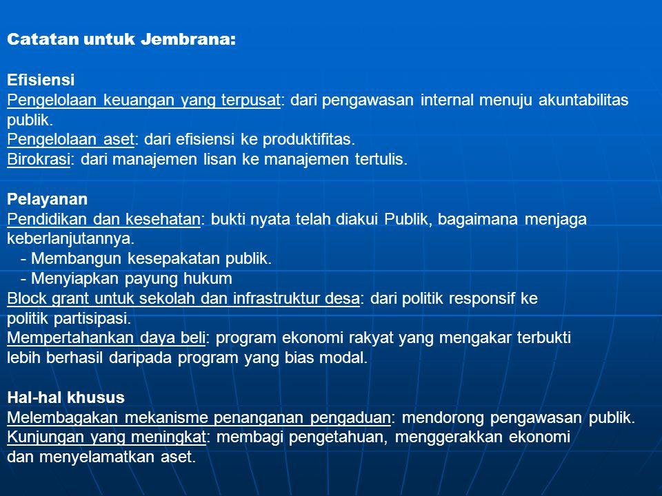 Catatan untuk Jembrana: