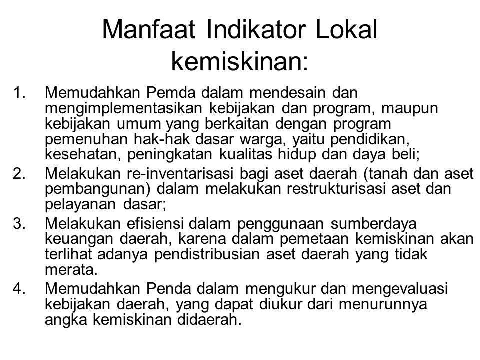 Manfaat Indikator Lokal kemiskinan: