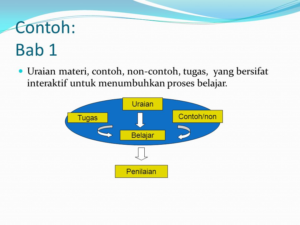 Contoh: Bab 1 Uraian materi, contoh, non-contoh, tugas, yang bersifat interaktif untuk menumbuhkan proses belajar.