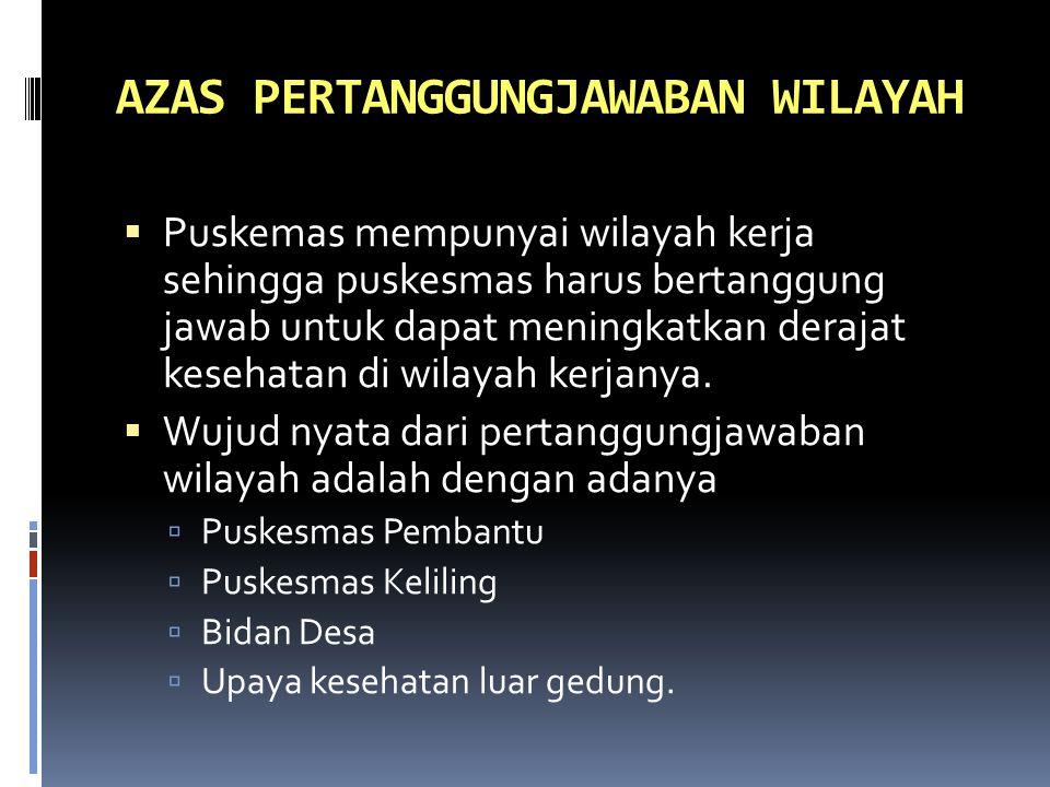 AZAS PERTANGGUNGJAWABAN WILAYAH