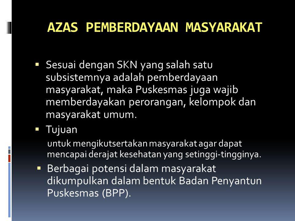 AZAS PEMBERDAYAAN MASYARAKAT