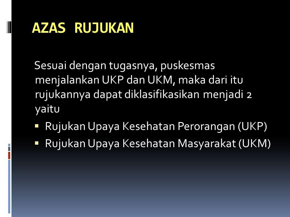 AZAS RUJUKAN Sesuai dengan tugasnya, puskesmas menjalankan UKP dan UKM, maka dari itu rujukannya dapat diklasifikasikan menjadi 2 yaitu.