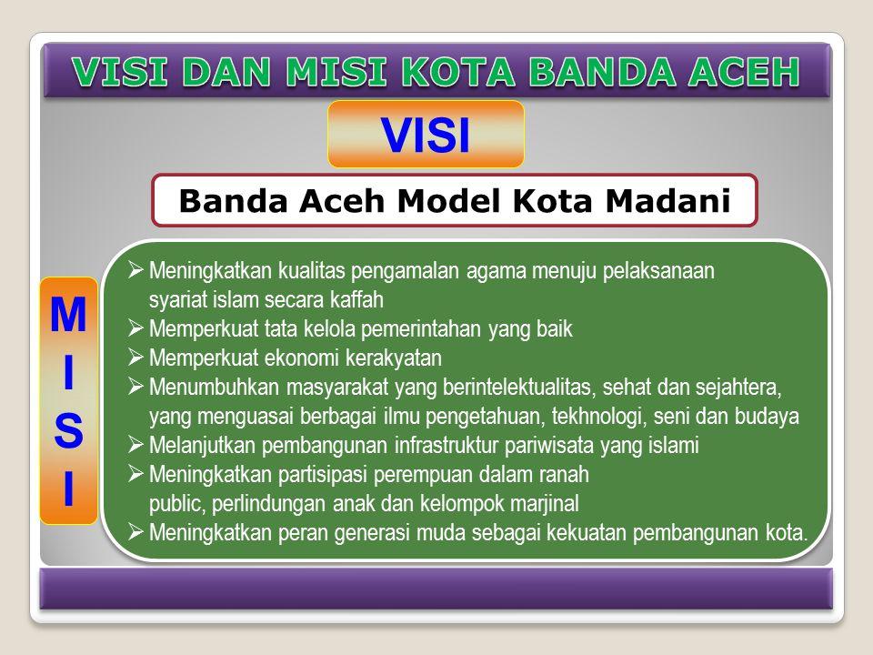 VISI DAN MISI KOTA BANDA ACEH Banda Aceh Model Kota Madani