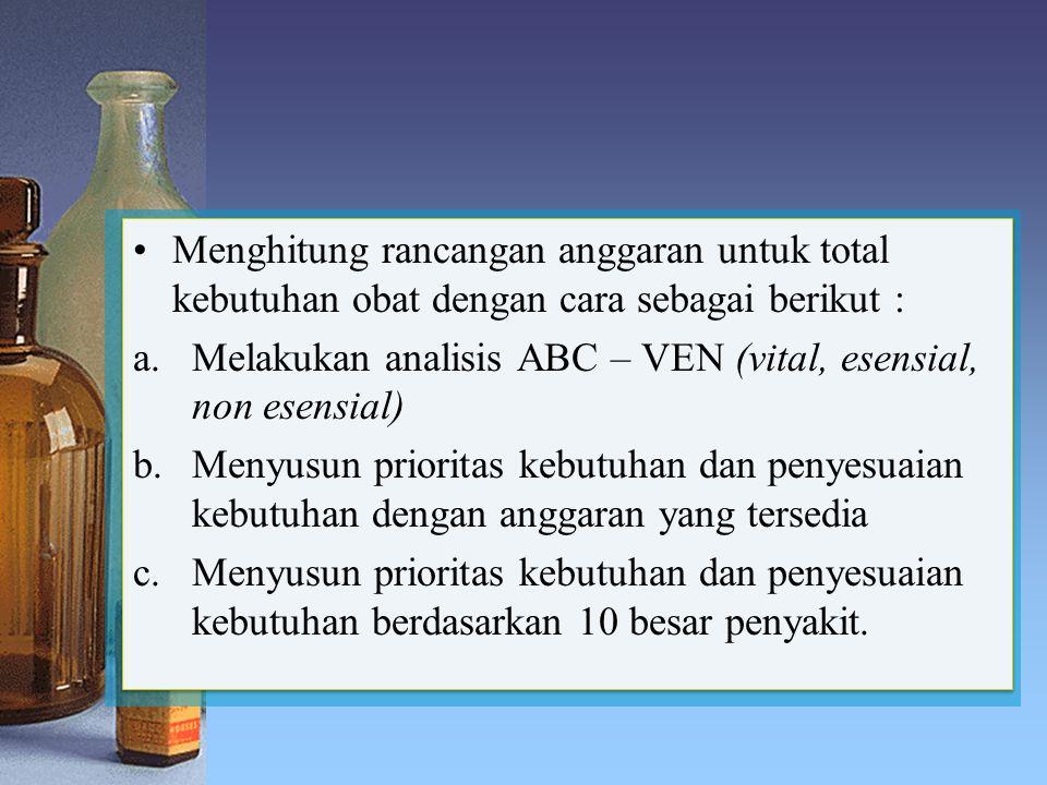 Menghitung rancangan anggaran untuk total kebutuhan obat dengan cara sebagai berikut :