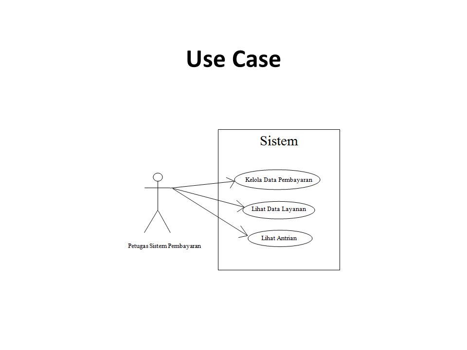 Paradigma pelayanan puskesmas layanan puskesmas yang prima ppt 5 use case ccuart Choice Image