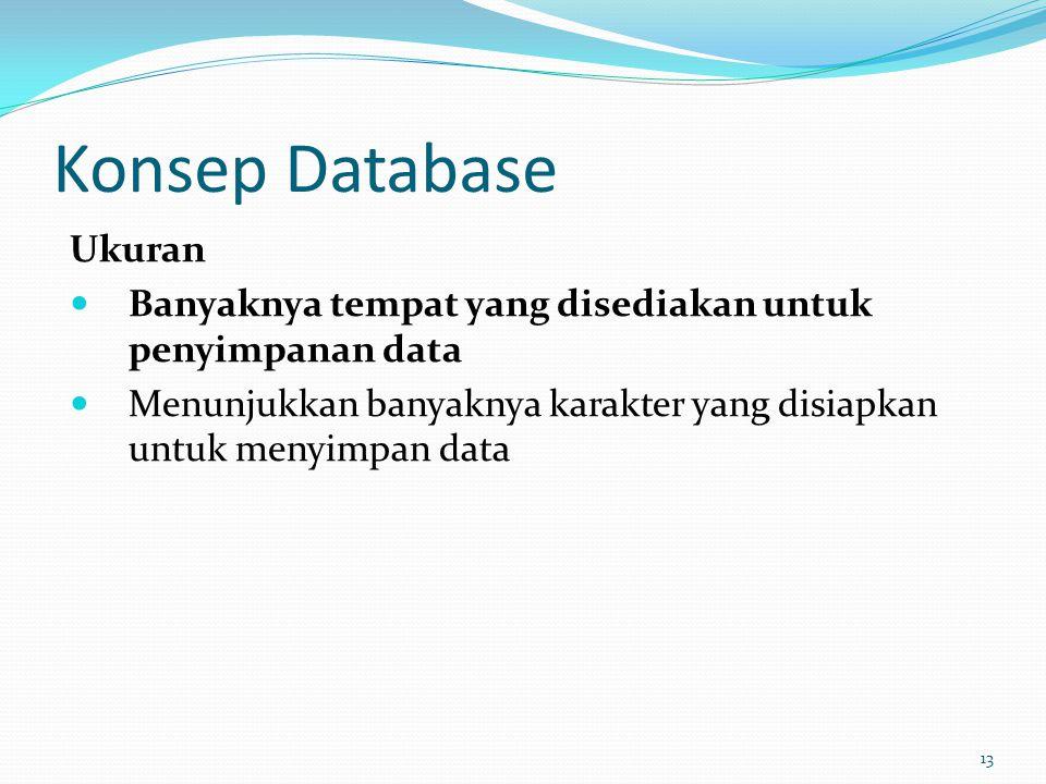 Konsep Database Ukuran