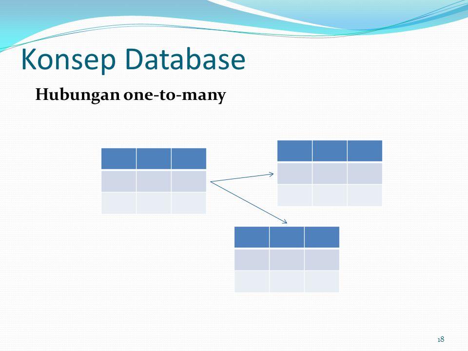 Konsep Database Hubungan one-to-many