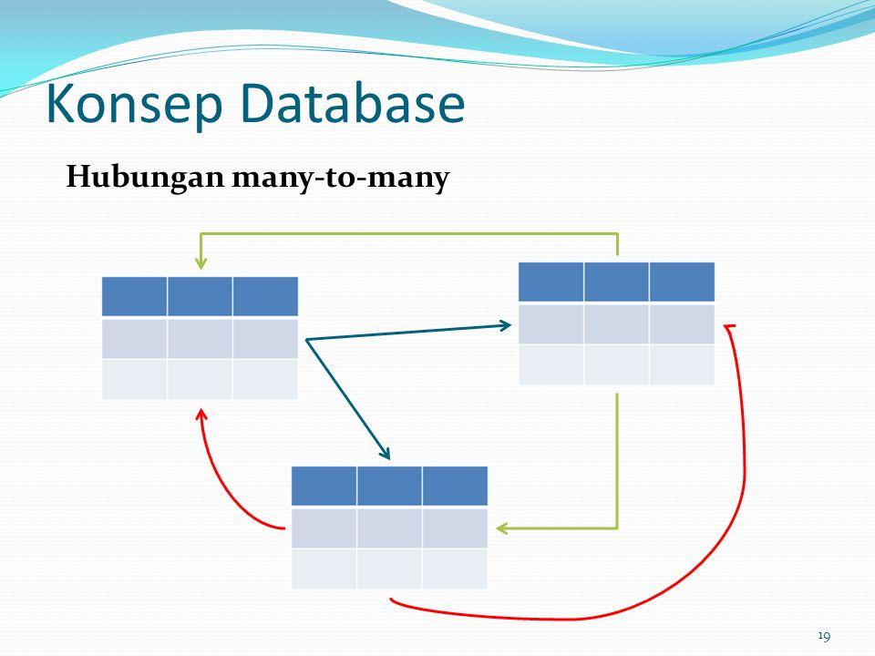 Konsep Database Hubungan many-to-many