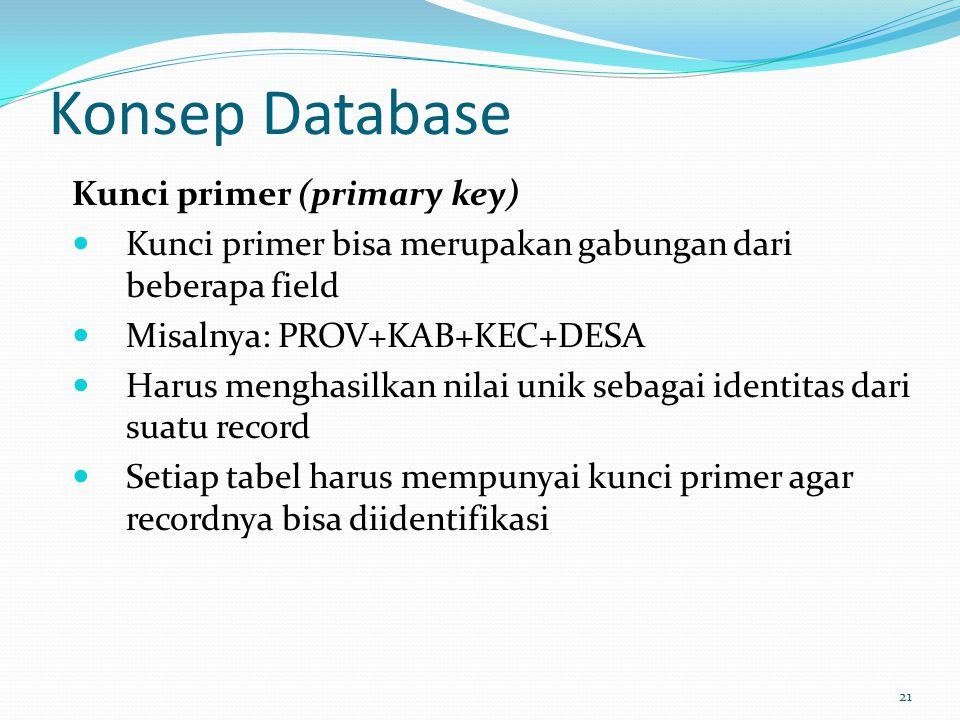 Konsep Database Kunci primer (primary key)