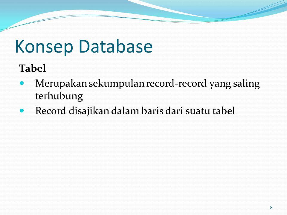 Konsep Database Tabel. Merupakan sekumpulan record-record yang saling terhubung.