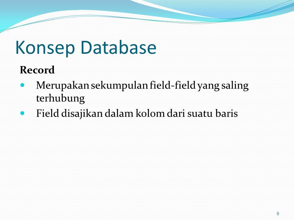 Konsep Database Record