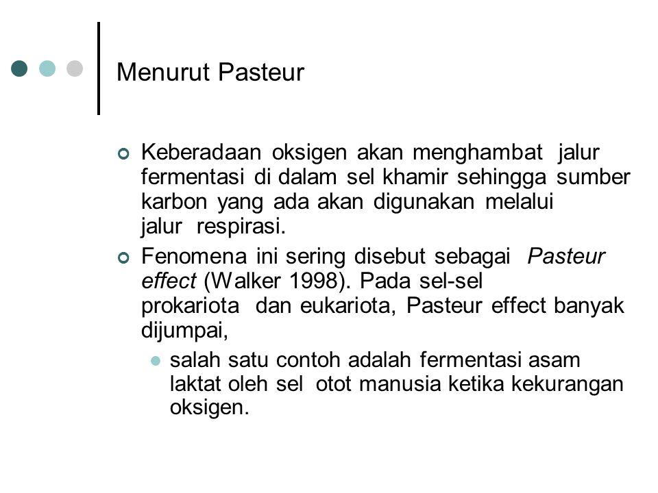 Menurut Pasteur