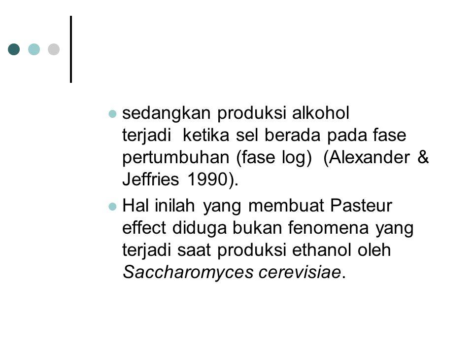 sedangkan produksi alkohol terjadi ketika sel berada pada fase pertumbuhan (fase log) (Alexander & Jeffries 1990).