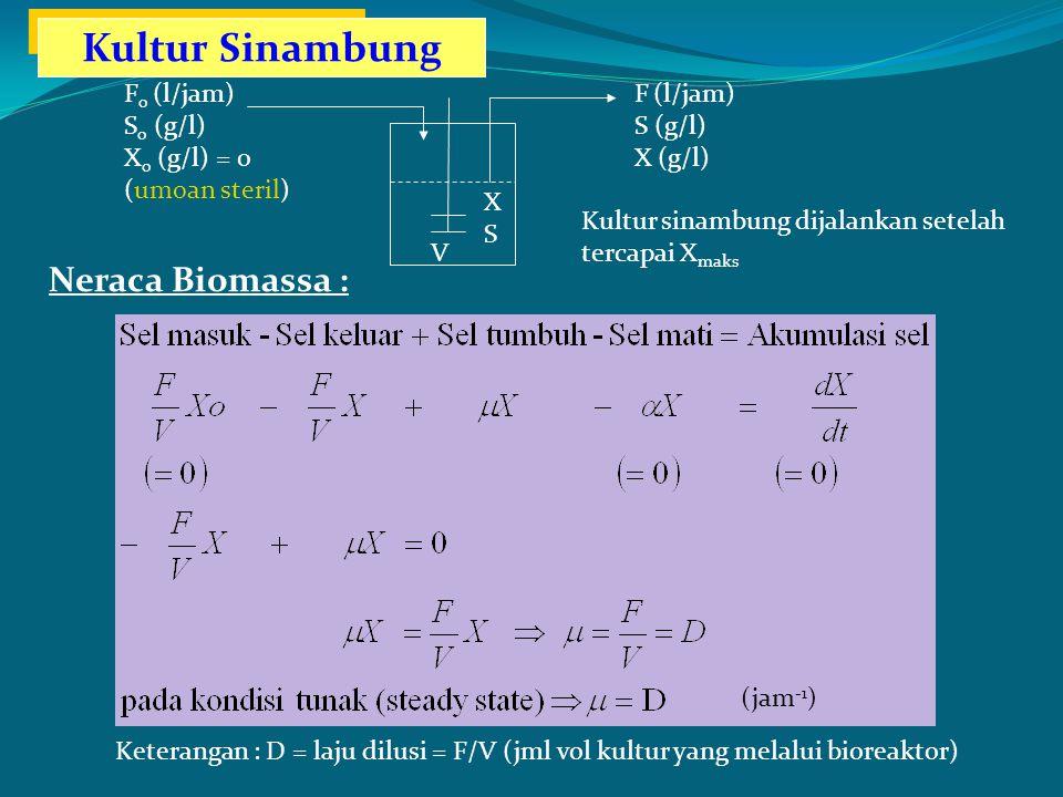 Kultur Sinambung Kultur Sinambung Neraca Biomassa : X S F0 (l/jam)